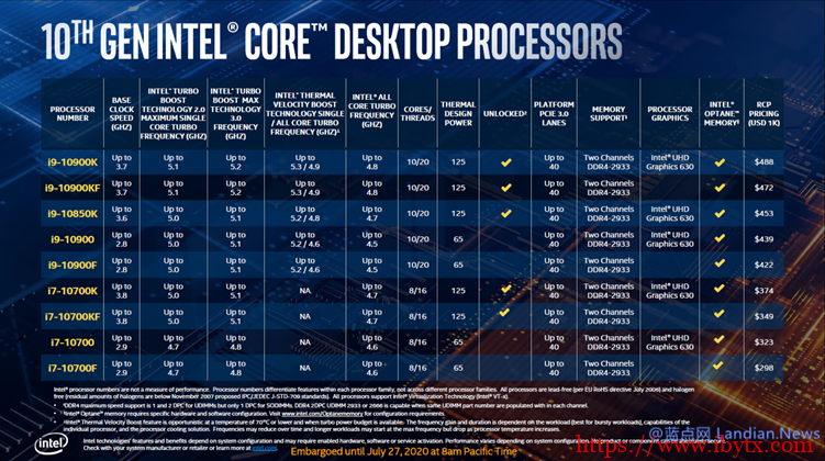 京东商城推出英特尔第10代酷睿10核心i9-10850K处理器预约 3799元起-国外主机测评