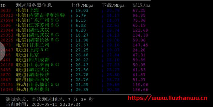 RangCloud:新上韩国NAT建站机,CN2 GIA直连,月付30.4元起,附测评数据