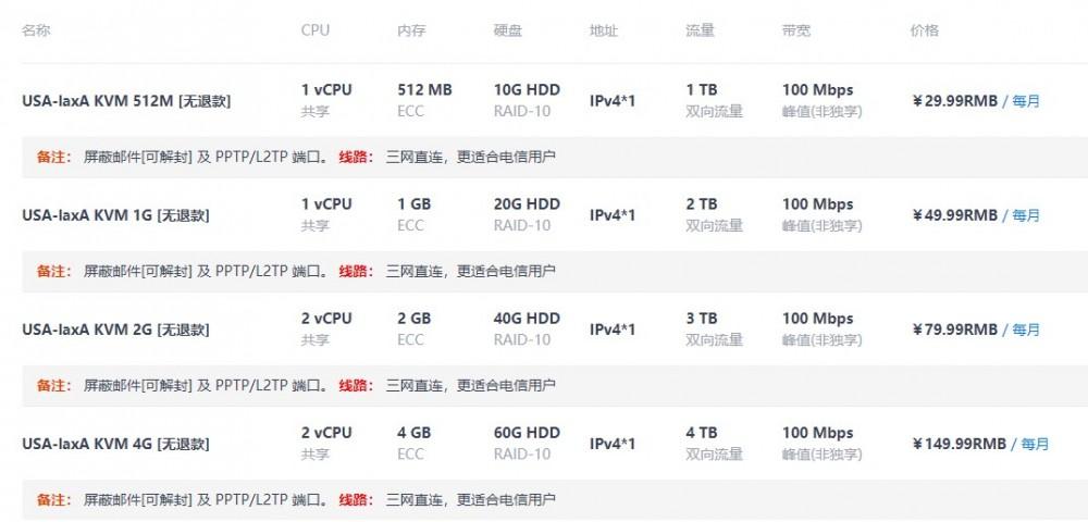 CloudIPLC:19.79元/月/512MB内存/10GB空间/1TB流量/100Mbps端口/KVM/洛杉矶
