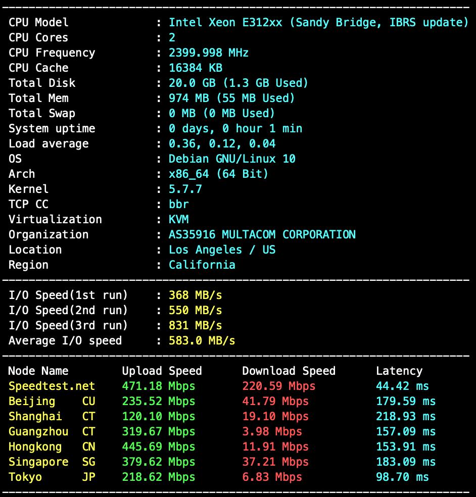 #便宜#CloudCone:1核/2G/40G SSD/3T/1Gbps/洛杉矶MC/年付$15