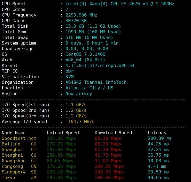 企鹅小屋:70.8元/月/2核/2GB内存/15GB SSD空间/2TB流量/200Mbps带宽/KVM/香港/直连