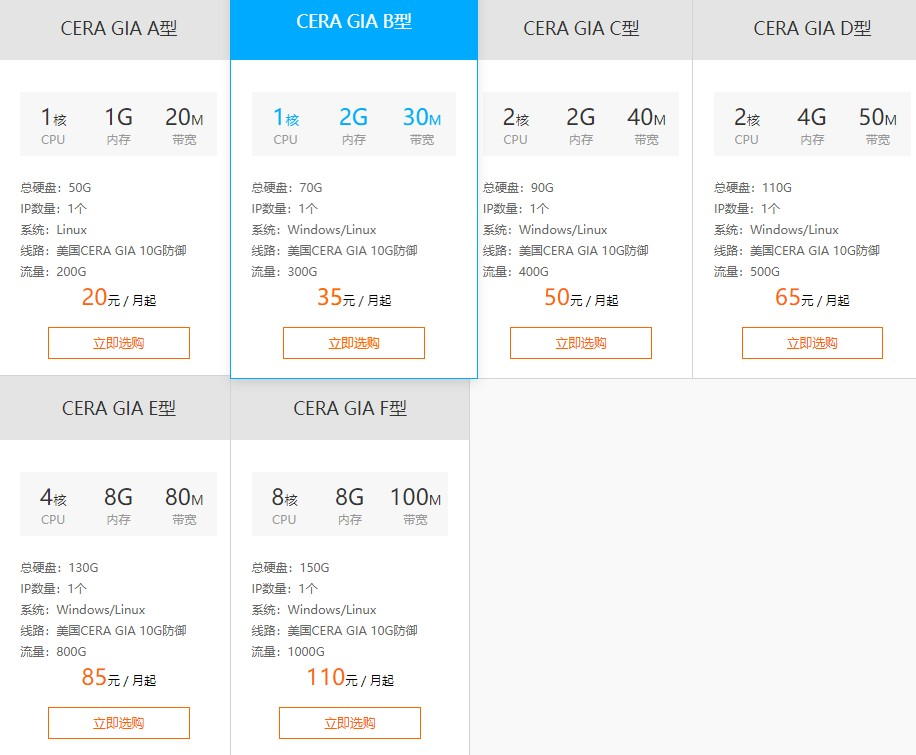 酷锐云:20元/月/1GB内存/50GB空间/200GB流量/20Mbps-100Mbps端口/KVM/洛杉矶Cera CN2 GIA