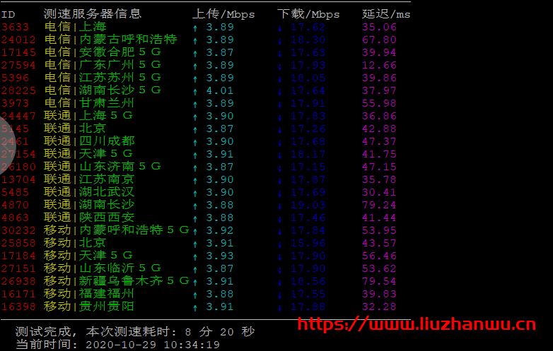 汇速云:香港CN2 2核1G50G3M不限流量月付21元起,附测评