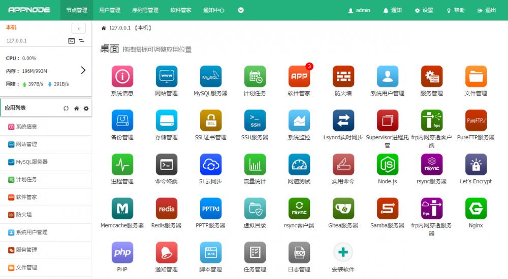 AppNode:Linux下,可视化WEB管理面板,可一键安装Nginx、PHP、Mysql等
